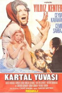 Kartal Yuvasi