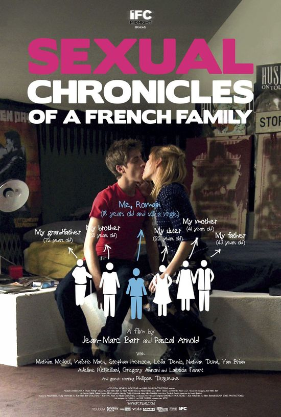Sexual Chronicles of a French Family movie