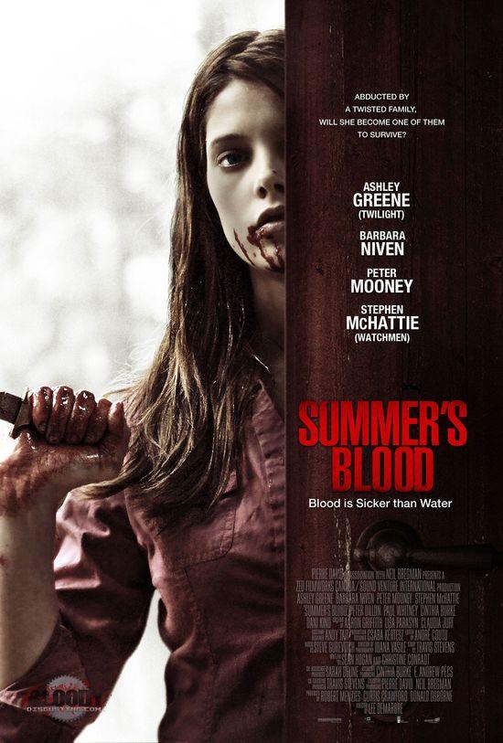 Summer's Blood movie